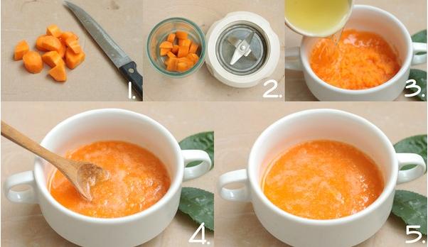Cách trị mụn với chanh và nước ép cà rốt
