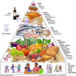 Công dụng của thuốc tăng cân wisdom weight