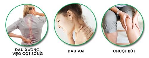 Biểu hiện của bệnh loãng xương