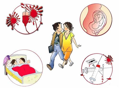 Các biện pháp lây nhiễm HIV
