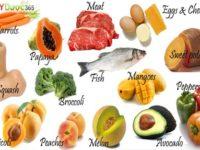 Cung cấp Vitamin