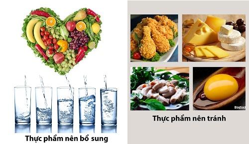 Thực phẩm ăn uống không được đảm bảo