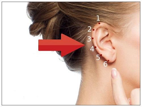 Ấn huyệt cho tai