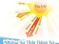 Tia UVA, UVB, UVC và tia cực tím gây hại cho da