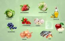 Một số thực phẩm có công dụng làm thuốc bổ thận